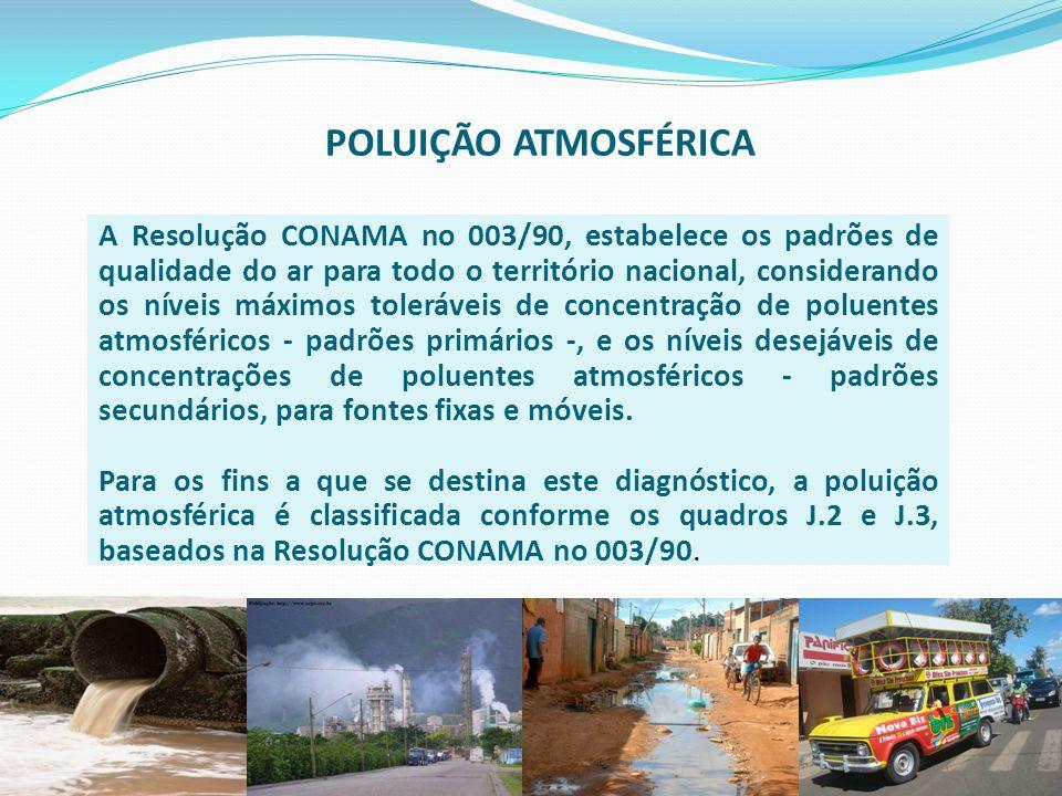 POLUIÇÃO ATMOSFÉRICA A Resolução CONAMA no 003/90, estabelece os padrões de qualidade do ar para todo o território nacional, considerando os níveis má