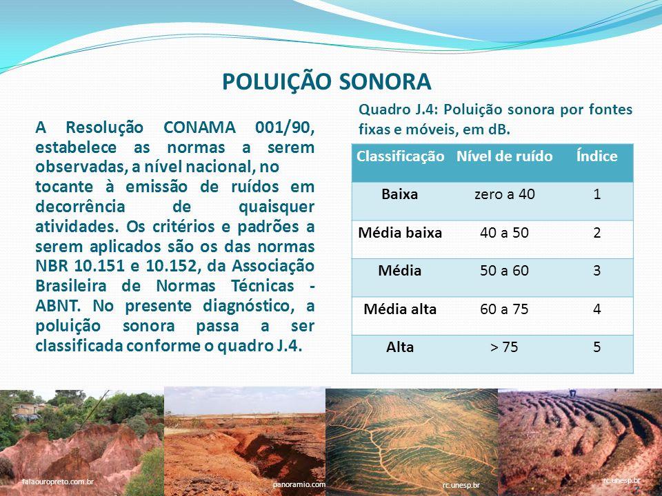 POLUIÇÃO SONORA 7 rc.unesp.br panoramio.com falaouropreto.com.br rc.unesp.br 7 7 A Resolução CONAMA 001/90, estabelece as normas a serem observadas, a