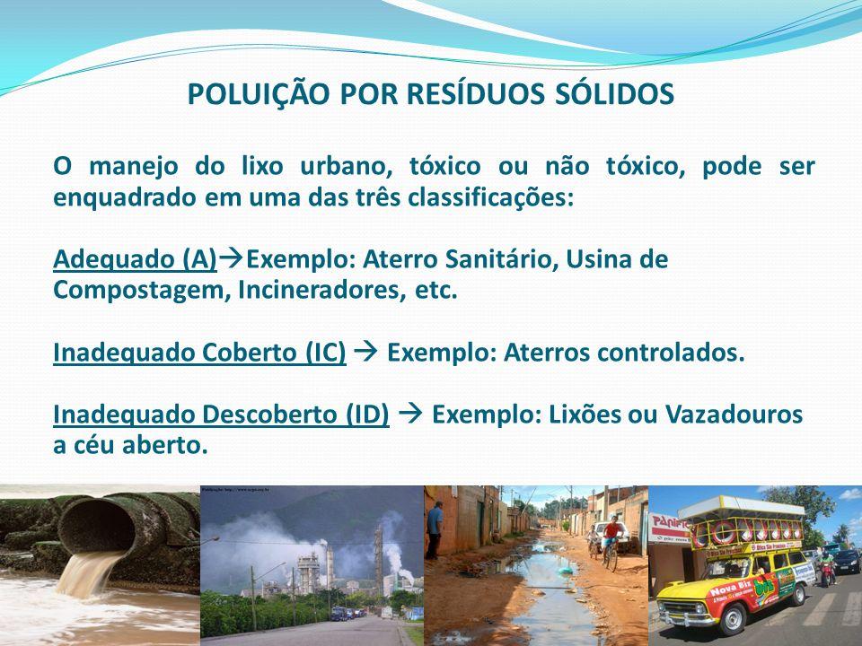 POLUIÇÃO POR RESÍDUOS SÓLIDOS faperj.br O manejo do lixo urbano, tóxico ou não tóxico, pode ser enquadrado em uma das três classificações: Adequado (A