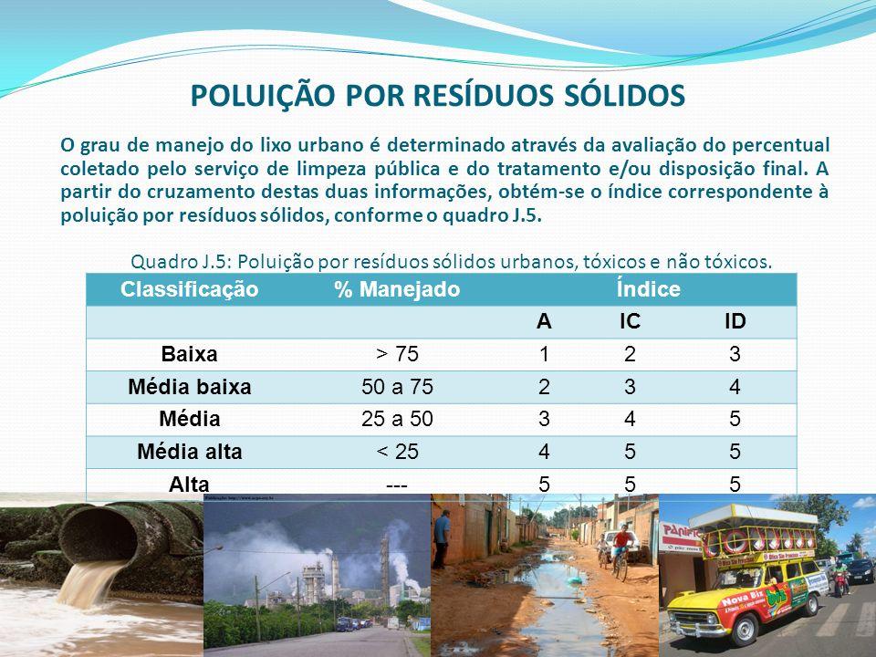 POLUIÇÃO POR RESÍDUOS SÓLIDOS faperj.br Quadro J.5: Poluição por resíduos sólidos urbanos, tóxicos e não tóxicos.. O grau de manejo do lixo urbano é d