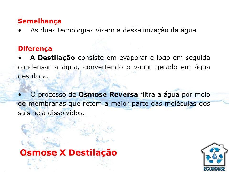 Osmose X Destilação Semelhança As duas tecnologias visam a dessalinização da água. Diferença A Destilação consiste em evaporar e logo em seguida conde