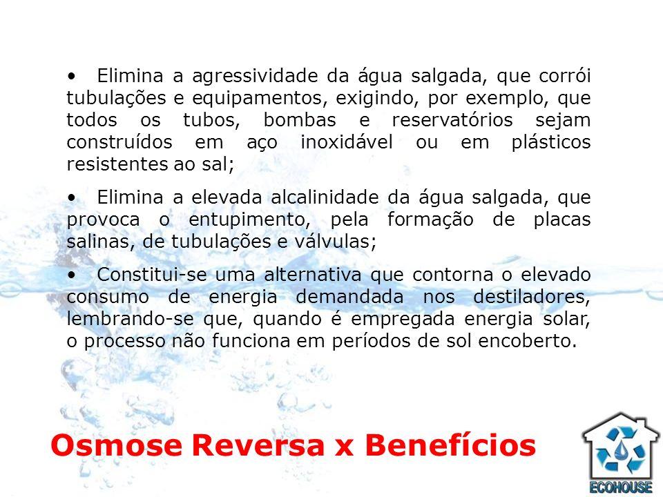 Osmose Reversa x Benefícios Elimina a agressividade da água salgada, que corrói tubulações e equipamentos, exigindo, por exemplo, que todos os tubos,