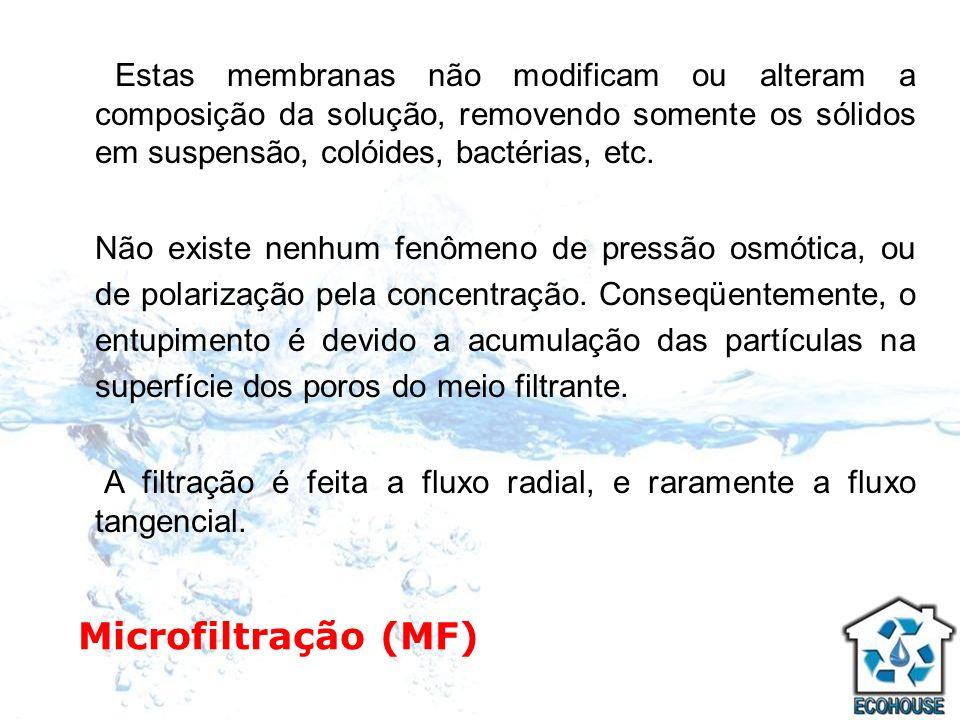 Microfiltração (MF) Estas membranas não modificam ou alteram a composição da solução, removendo somente os sólidos em suspensão, colóides, bactérias,