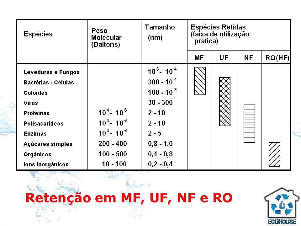 Retenção em MF, UF, NF e RO
