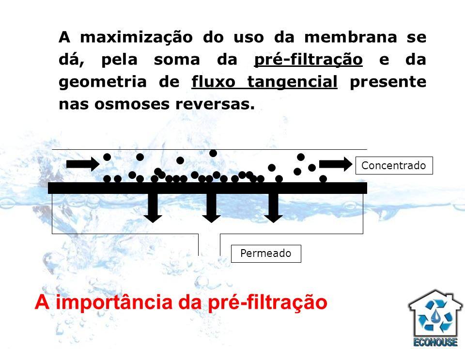 A maximização do uso da membrana se dá, pela soma da pré-filtração e da geometria de fluxo tangencial presente nas osmoses reversas. A importância da