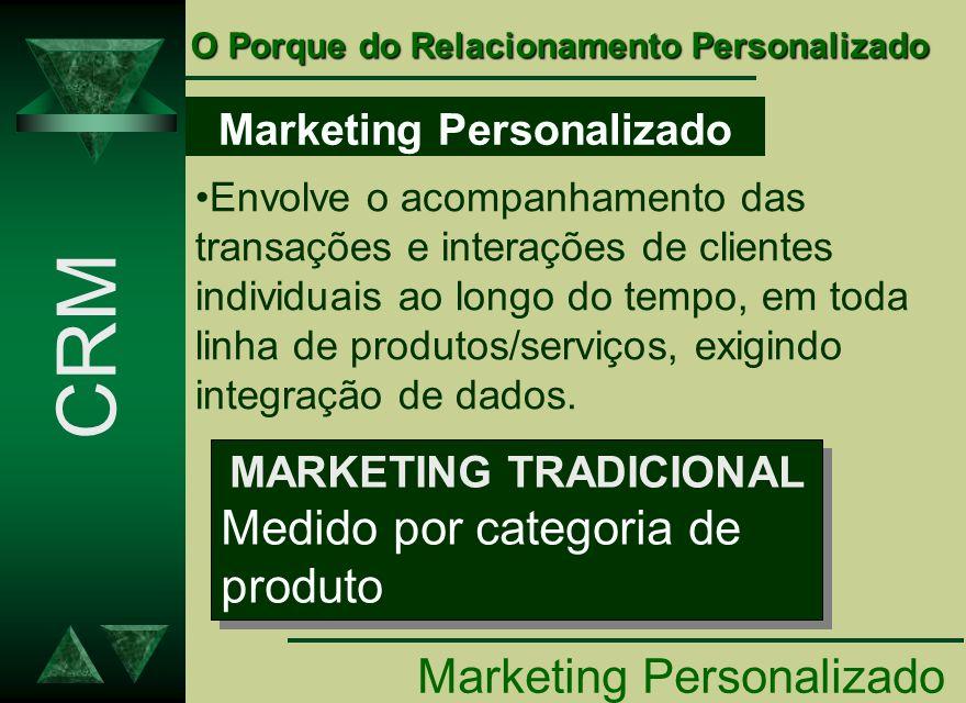 Marketing Personalizado Envolve o acompanhamento das transações e interações de clientes individuais ao longo do tempo, em toda linha de produtos/serv