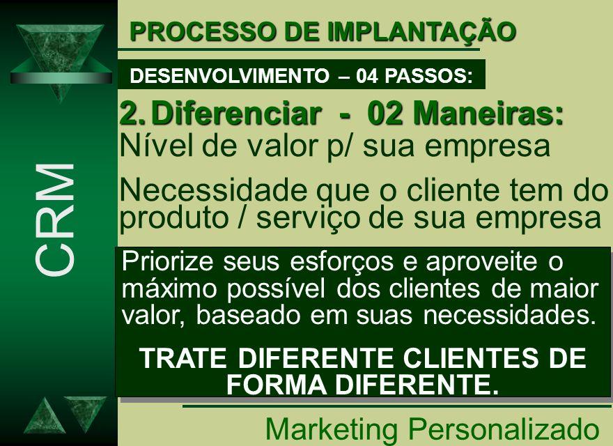 PROCESSO DE IMPLANTAÇÃO 2.Diferenciar - 02 Maneiras: Nível de valor p/ sua empresa Necessidade que o cliente tem do produto / serviço de sua empresa M