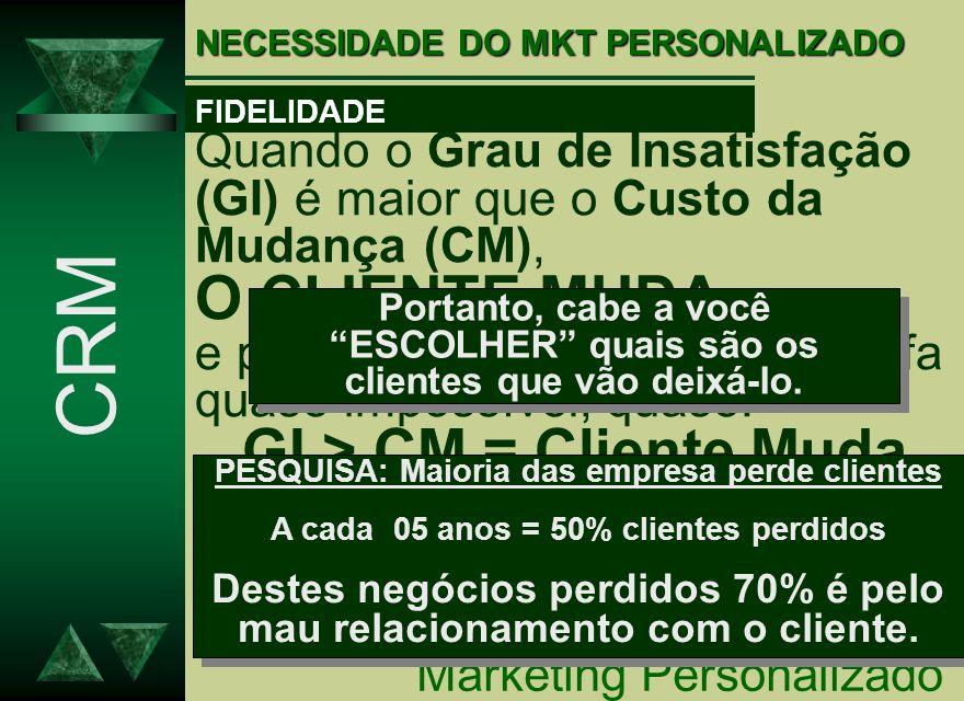 NECESSIDADE DO MKT PERSONALIZADO Marketing Personalizado CRM FIDELIDADE Quando o Grau de Insatisfação (GI) é maior que o Custo da Mudança (CM), O CLIE
