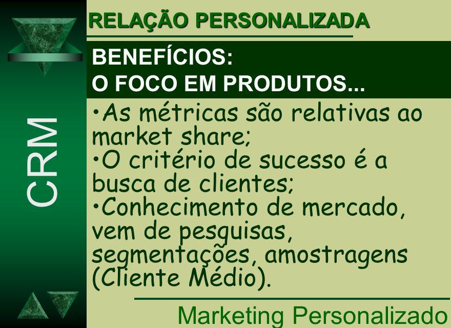 Marketing Personalizado CRM As métricas são relativas ao market share; O critério de sucesso é a busca de clientes; Conhecimento de mercado, vem de pe