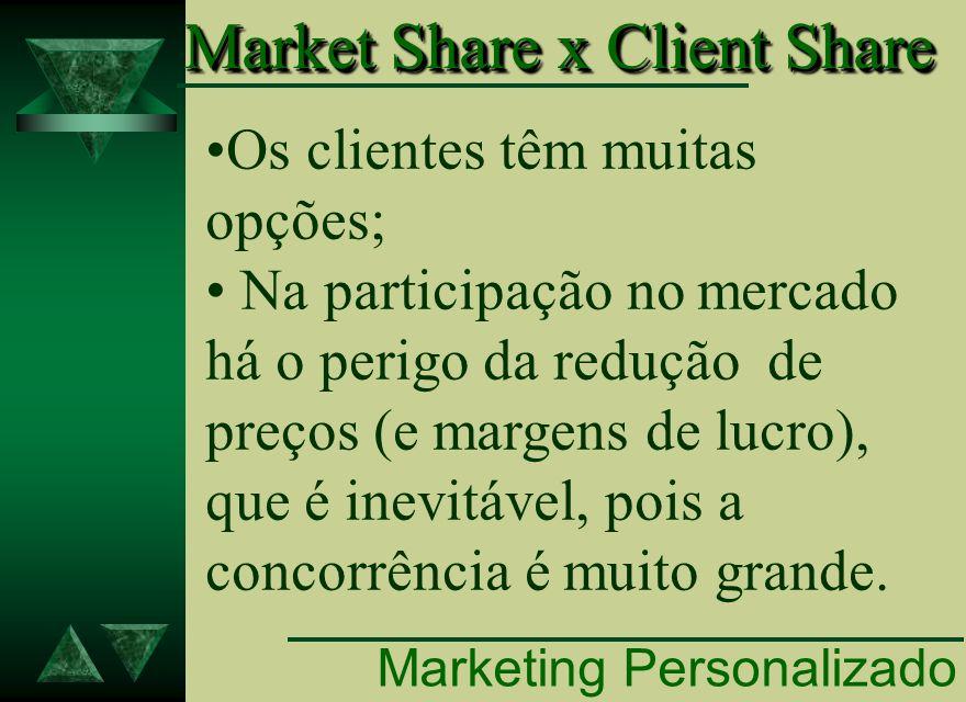 Market Share x Client Share Market Share x Client Share Os clientes têm muitas opções; Na participação no mercado há o perigo da redução de preços (e