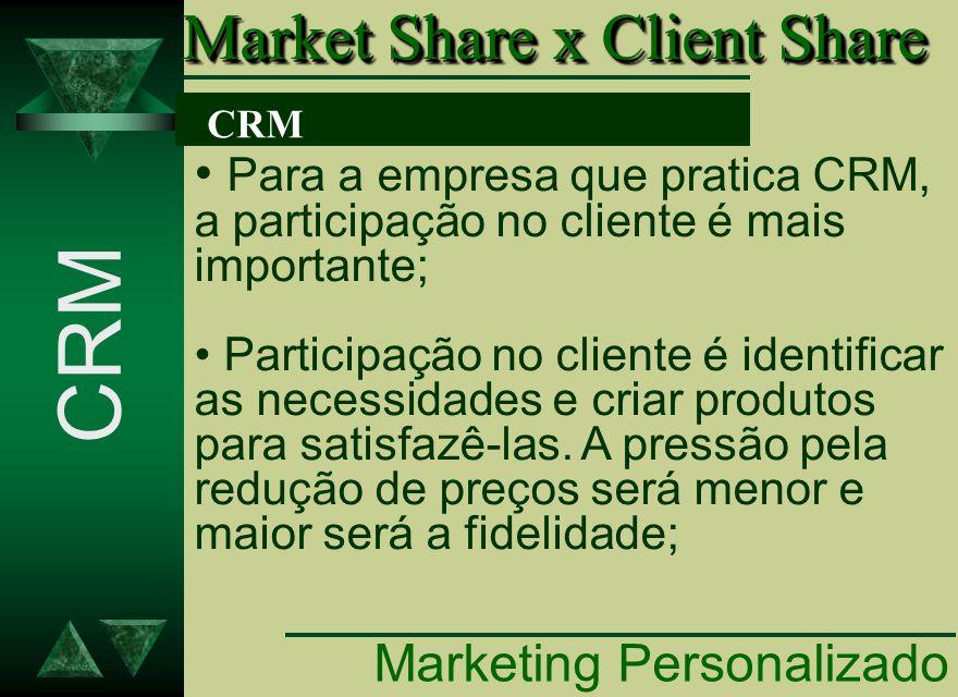 CRM Para a empresa que pratica CRM, a participação no cliente é mais importante; Participação no cliente é identificar as necessidades e criar produto