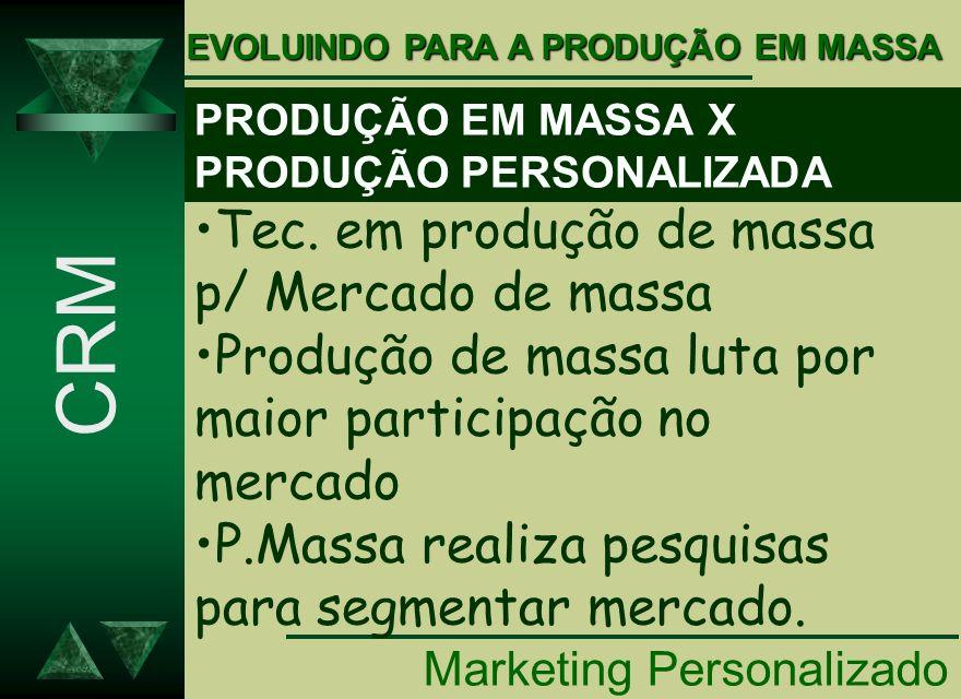 PRODUÇÃO EM MASSA X PRODUÇÃO PERSONALIZADA Marketing Personalizado CRM Tec. em produção de massa p/ Mercado de massa Produção de massa luta por maior