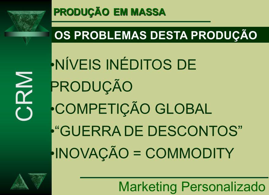 OS PROBLEMAS DESTA PRODUÇÃO Marketing Personalizado CRM NÍVEIS INÉDITOS DE PRODUÇÃO COMPETIÇÃO GLOBAL GUERRA DE DESCONTOS INOVAÇÃO = COMMODITY PRODUÇÃ