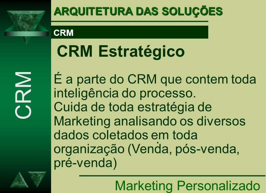 ARQUITETURA DAS SOLUÇÕES Marketing Personalizado CRM CRM Estratégico É a parte do CRM que contem toda inteligência do processo. Cuida de toda estratég