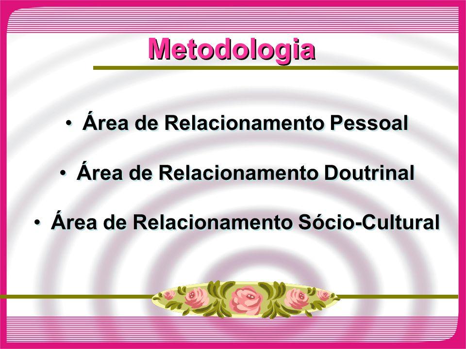 Metodologia Área de Relacionamento Pessoal Área de Relacionamento Doutrinal Área de Relacionamento Sócio-Cultural Área de Relacionamento Pessoal Área