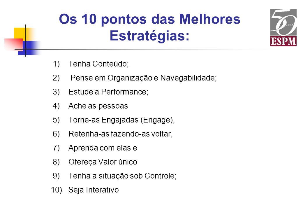 Os 10 pontos das Melhores Estratégias: 1) Tenha Conteúdo; 2) Pense em Organização e Navegabilidade; 3) Estude a Performance; 4) Ache as pessoas 5) Tor