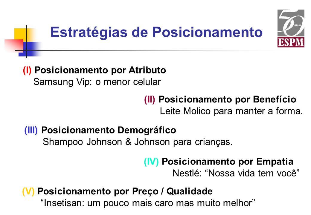 Estratégias de Posicionamento (I) Posicionamento por Atributo Samsung Vip: o menor celular (II) Posicionamento por Benefício Leite Molico para manter