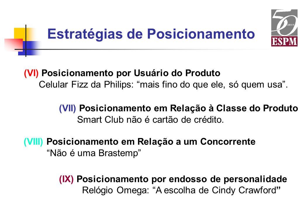 Estratégias de Posicionamento (VI) Posicionamento por Usuário do Produto Celular Fizz da Philips: mais fino do que ele, só quem usa. (VII) Posicioname