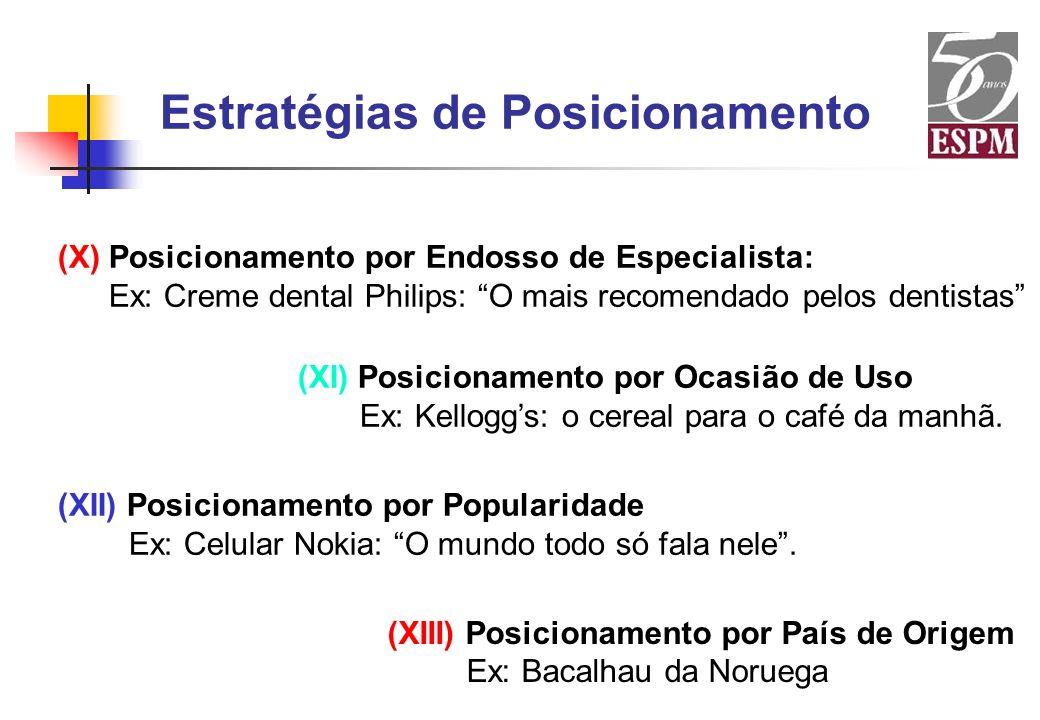 Estratégias de Posicionamento (X) Posicionamento por Endosso de Especialista: Ex: Creme dental Philips: O mais recomendado pelos dentistas (XI) Posici