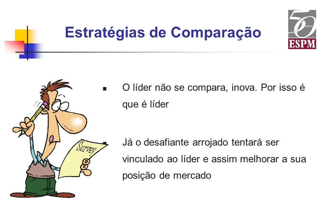 Estratégias de Comparação O líder não se compara, inova. Por isso é que é líder Já o desafiante arrojado tentará ser vinculado ao líder e assim melhor