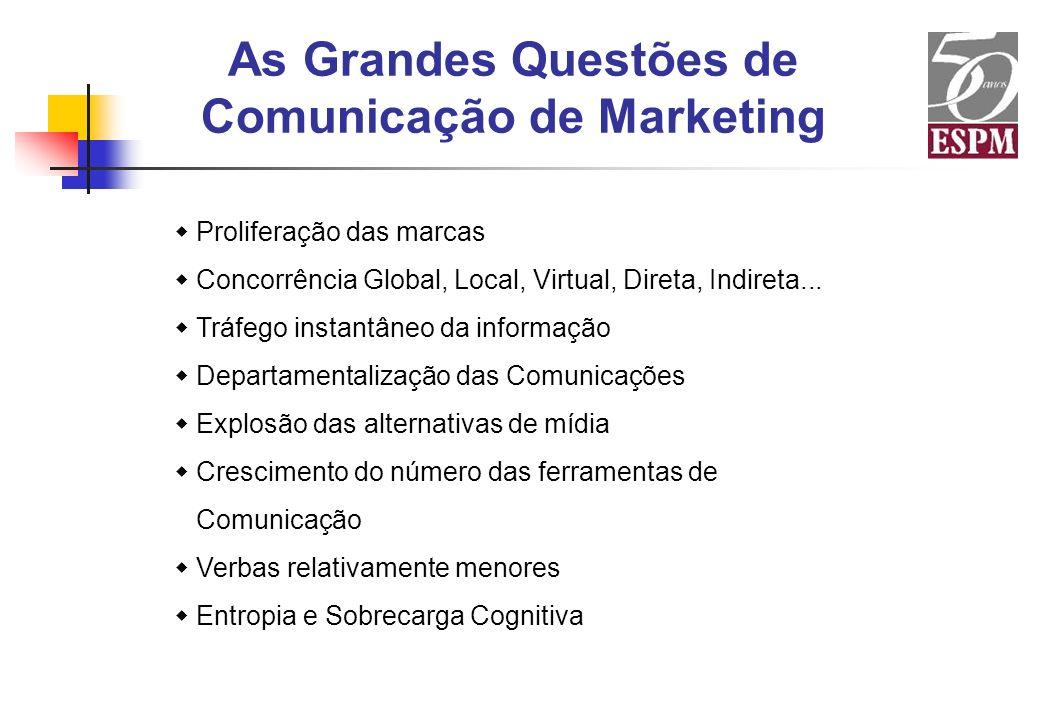 As Grandes Questões de Comunicação de Marketing Proliferação das marcas Concorrência Global, Local, Virtual, Direta, Indireta... Tráfego instantâneo d