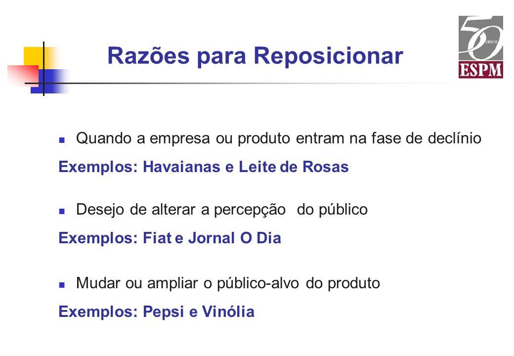 Razões para Reposicionar Quando a empresa ou produto entram na fase de declínio Exemplos: Havaianas e Leite de Rosas Desejo de alterar a percepção do