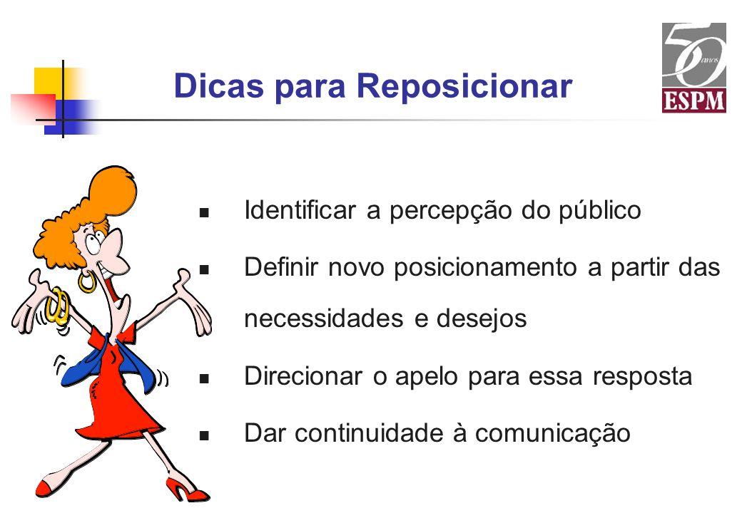 Dicas para Reposicionar Identificar a percepção do público Definir novo posicionamento a partir das necessidades e desejos Direcionar o apelo para ess