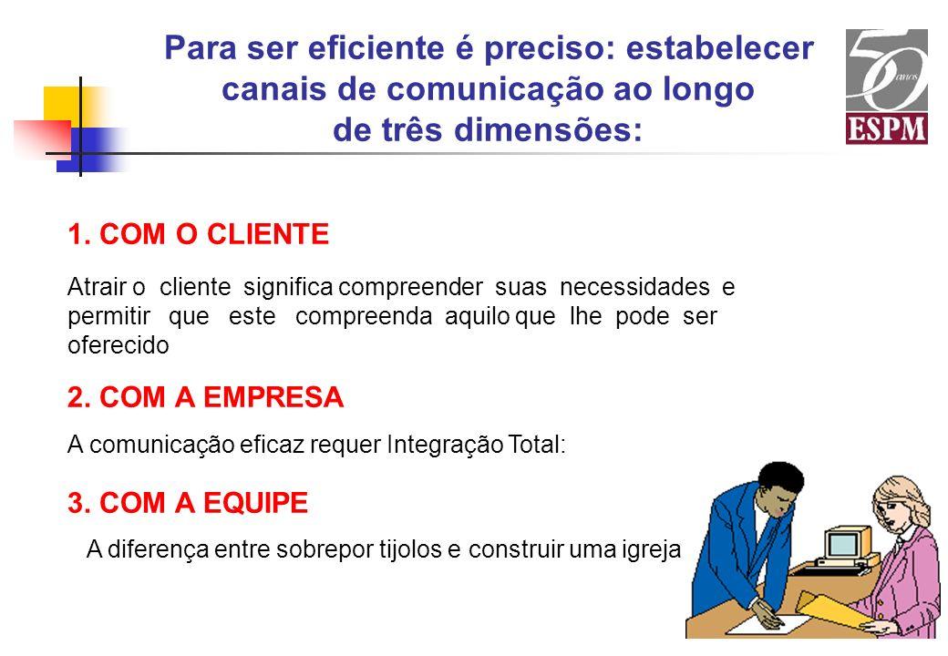 Para ser eficiente é preciso: estabelecer canais de comunicação ao longo de três dimensões: 1. COM O CLIENTE Atrair o cliente significa compreender su