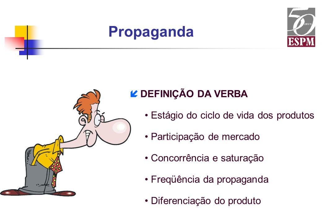 Propaganda í DEFINIÇÃO DA VERBA Estágio do ciclo de vida dos produtos Participação de mercado Concorrência e saturação Freqüência da propaganda Difere