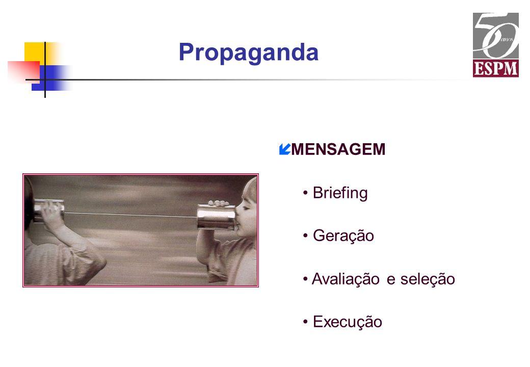 í MENSAGEM Briefing Geração Avaliação e seleção Execução Propaganda