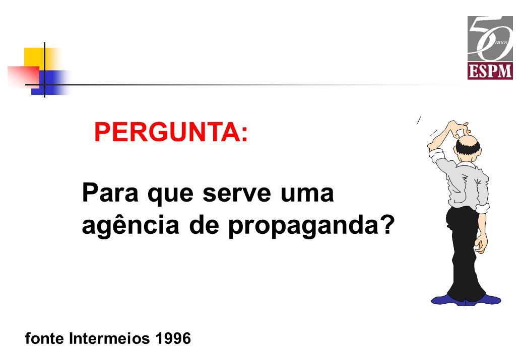 fonte Intermeios 1996 PERGUNTA: Para que serve uma agência de propaganda?
