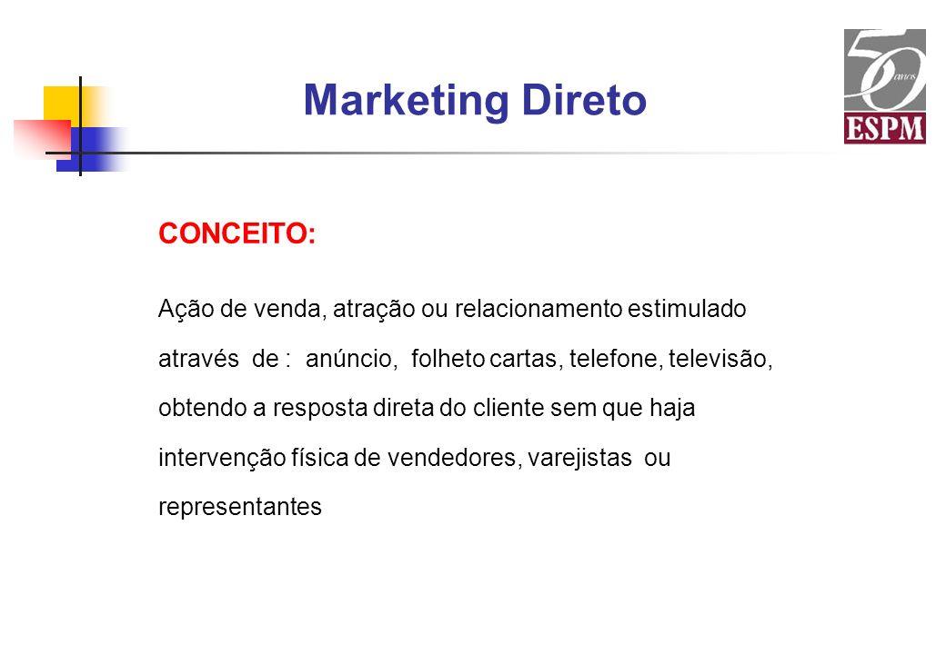 Marketing Direto CONCEITO: Ação de venda, atração ou relacionamento estimulado através de : anúncio, folheto cartas, telefone, televisão, obtendo a re