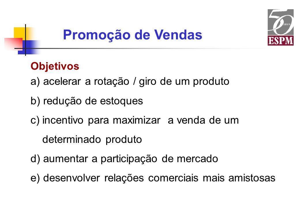 Objetivos a) acelerar a rotação / giro de um produto b) redução de estoques c) incentivo para maximizar a venda de um determinado produto d) aumentar