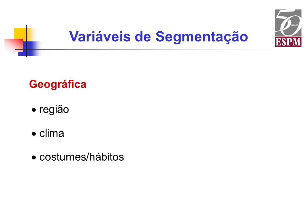 região clima costumes/hábitos Geográfica Variáveis de Segmentação