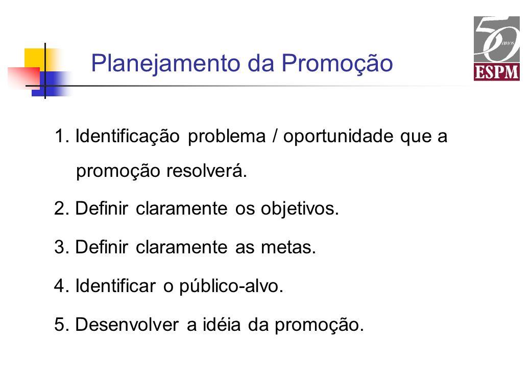 1. Identificação problema / oportunidade que a promoção resolverá. 2. Definir claramente os objetivos. 3. Definir claramente as metas. 4. Identificar