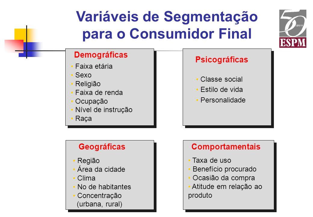 Variáveis de Segmentação para o Consumidor Final Demográficas Faixa etária Sexo Religião Faixa de renda Ocupação Nível de instrução Raça Região Área d