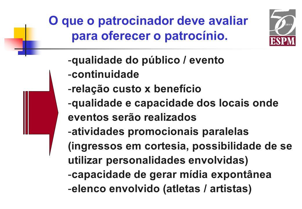 -qualidade do público / evento -continuidade -relação custo x benefício -qualidade e capacidade dos locais onde eventos serão realizados -atividades p