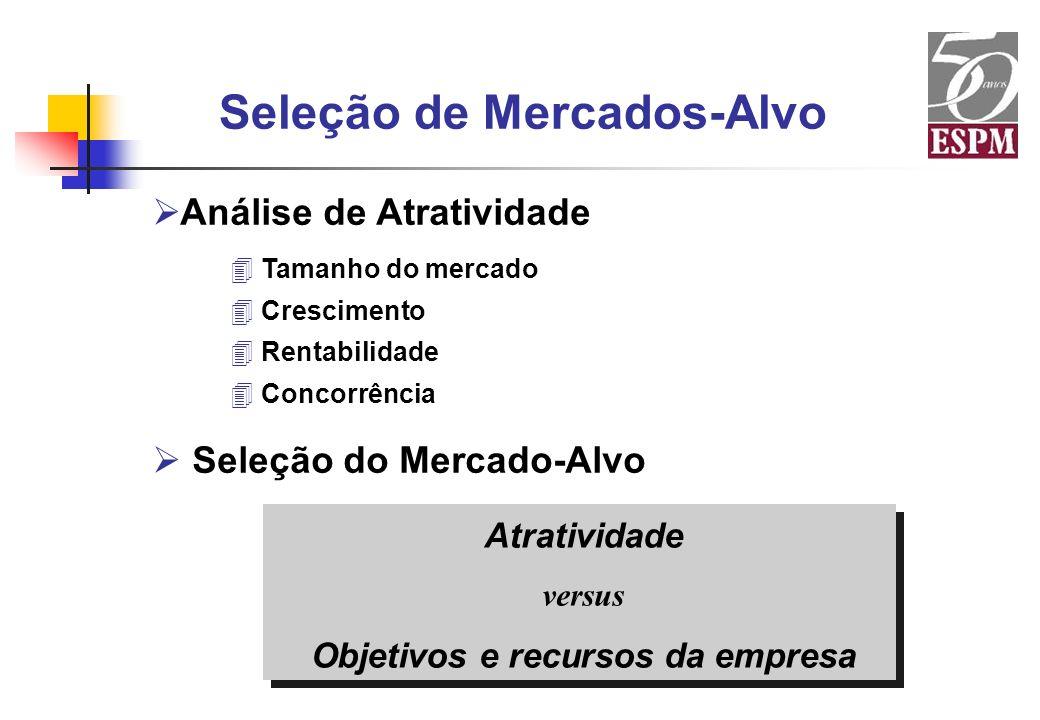 Seleção de Mercados-Alvo Análise de Atratividade 4 Tamanho do mercado 4 Crescimento 4 Rentabilidade 4 Concorrência Seleção do Mercado-Alvo Atratividad