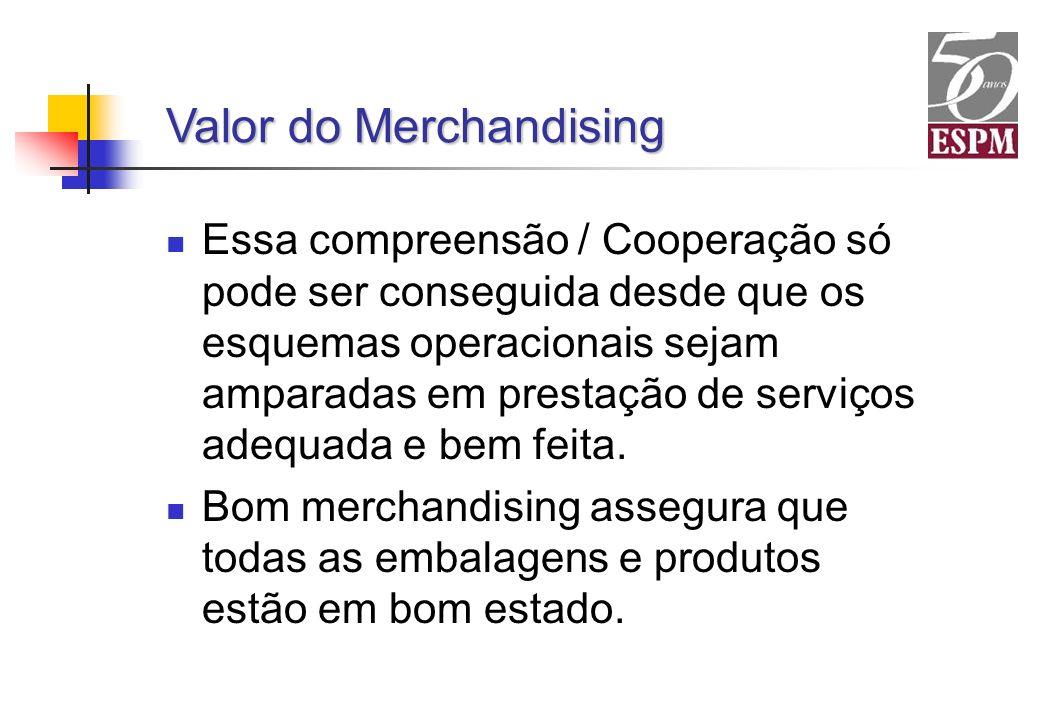 Valor do Merchandising Essa compreensão / Cooperação só pode ser conseguida desde que os esquemas operacionais sejam amparadas em prestação de serviço