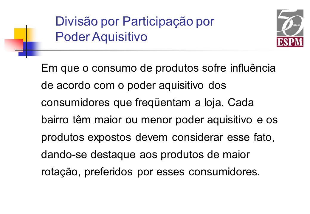Em que o consumo de produtos sofre influência de acordo com o poder aquisitivo dos consumidores que freqüentam a loja. Cada bairro têm maior ou menor