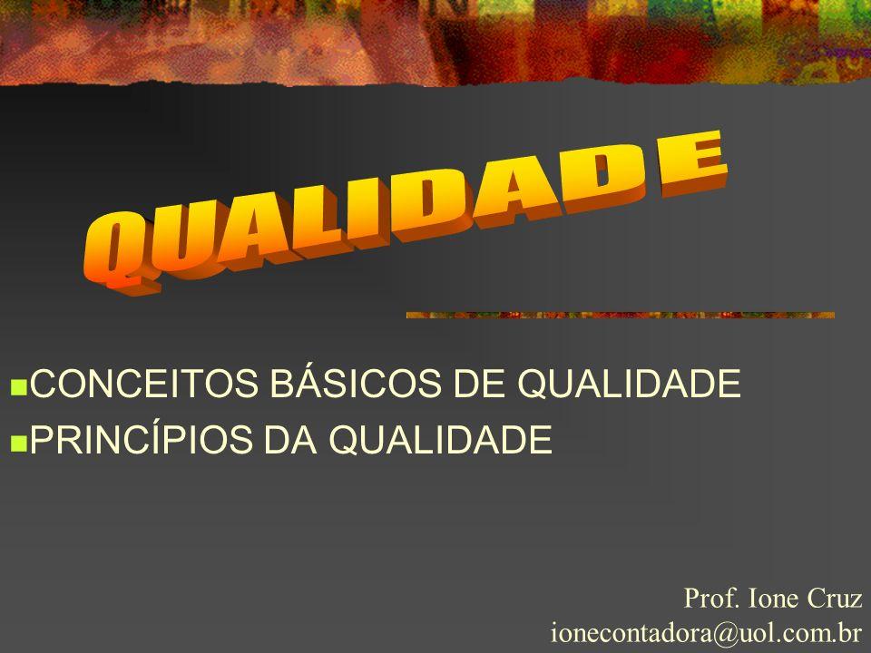 CONCEITOS BÁSICOS DE QUALIDADE PRINCÍPIOS DA QUALIDADE Prof. Ione Cruz ionecontadora@uol.com.br