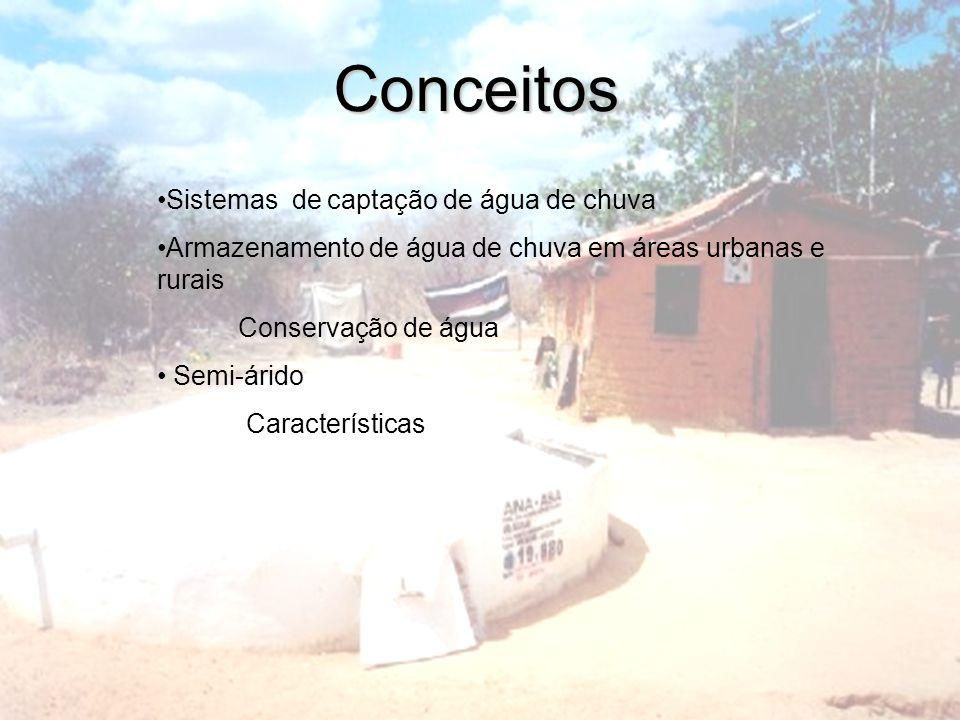 Conceitos Sistemas de captação de água de chuva Armazenamento de água de chuva em áreas urbanas e rurais Conservação de água Semi-árido Característica
