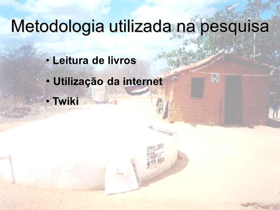 Metodologia utilizada na pesquisa Leitura de livros Utilização da internet Twiki