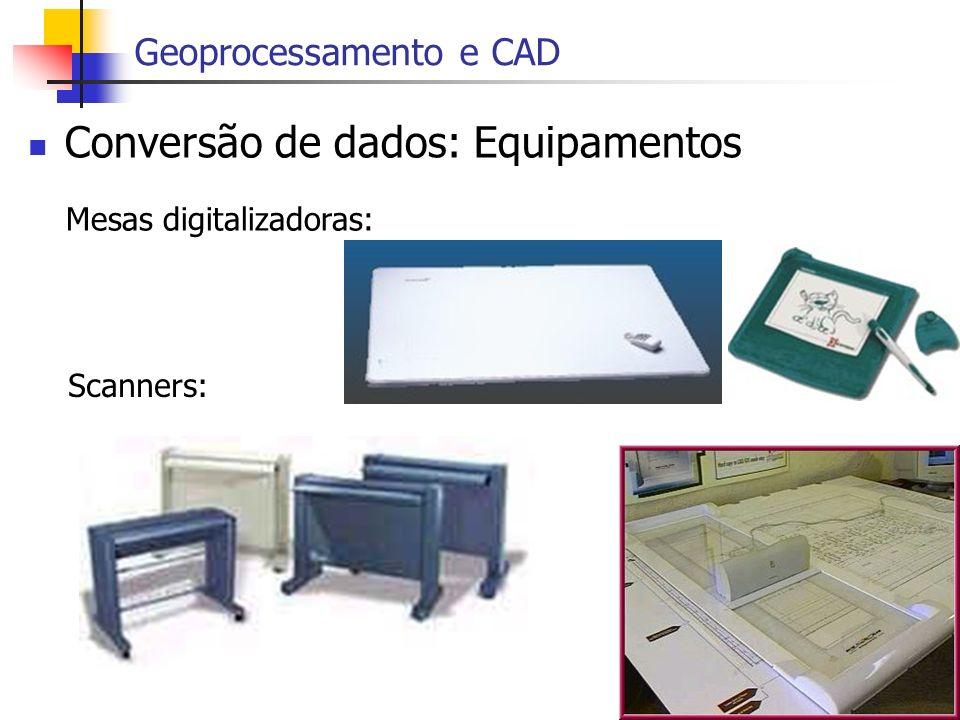 Conversão de dados: Equipamentos Mesas digitalizadoras: Geoprocessamento e CAD Scanners: