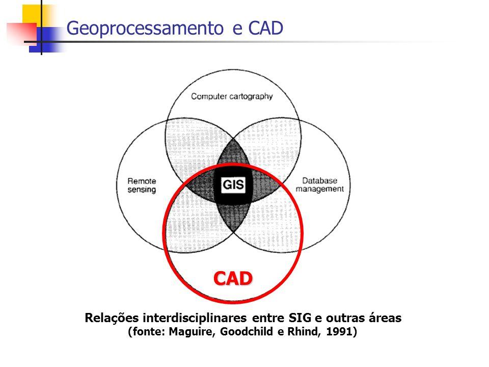 Geoprocessamento e CAD Relações interdisciplinares entre SIG e outras áreas (fonte: Maguire, Goodchild e Rhind, 1991) CAD