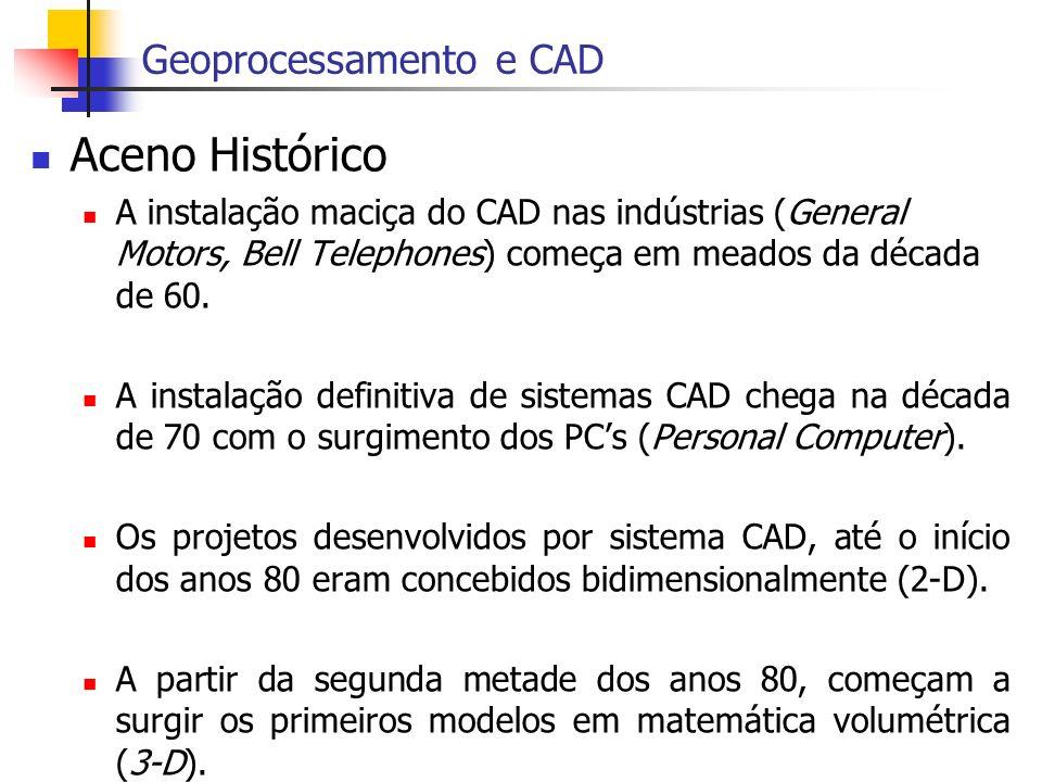 Aceno Histórico A instalação maciça do CAD nas indústrias (General Motors, Bell Telephones) começa em meados da década de 60. A instalação definitiva