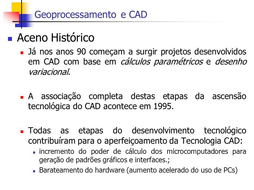 Aceno Histórico Já nos anos 90 começam a surgir projetos desenvolvidos em CAD com base em cálculos paramétricos e desenho variacional. A associação co