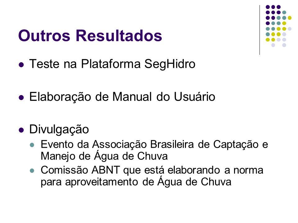 Outros Resultados Teste na Plataforma SegHidro Elaboração de Manual do Usuário Divulgação Evento da Associação Brasileira de Captação e Manejo de Água