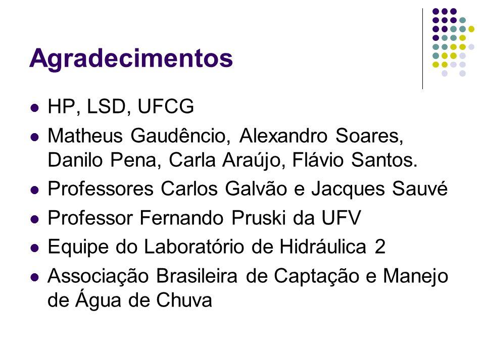 Agradecimentos HP, LSD, UFCG Matheus Gaudêncio, Alexandro Soares, Danilo Pena, Carla Araújo, Flávio Santos. Professores Carlos Galvão e Jacques Sauvé
