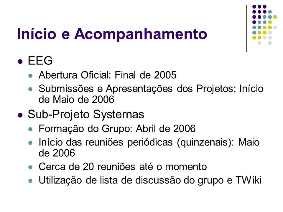 Início e Acompanhamento EEG Abertura Oficial: Final de 2005 Submissões e Apresentações dos Projetos: Início de Maio de 2006 Sub-Projeto Systernas Form